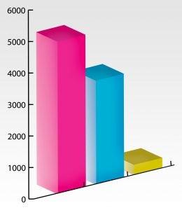 analizy statystyczne praca naukowa