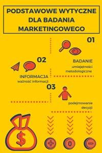 wytyczne badania marketingowego