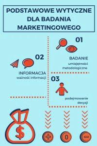 wytyczne badań marketingowych